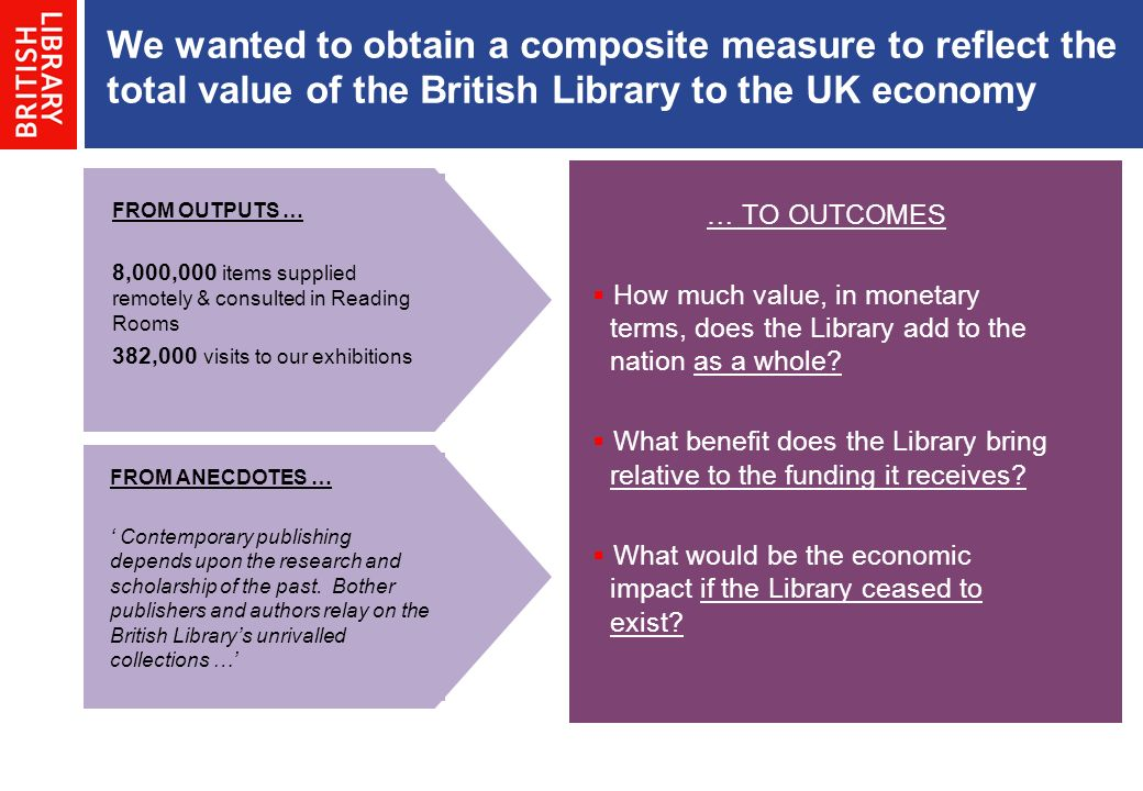 We wanted to obtain a composite measure to reflect the total value of the British Library to the UK economy