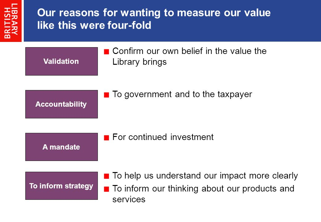 Our reasons for wanting to measure our value like this were four-fold