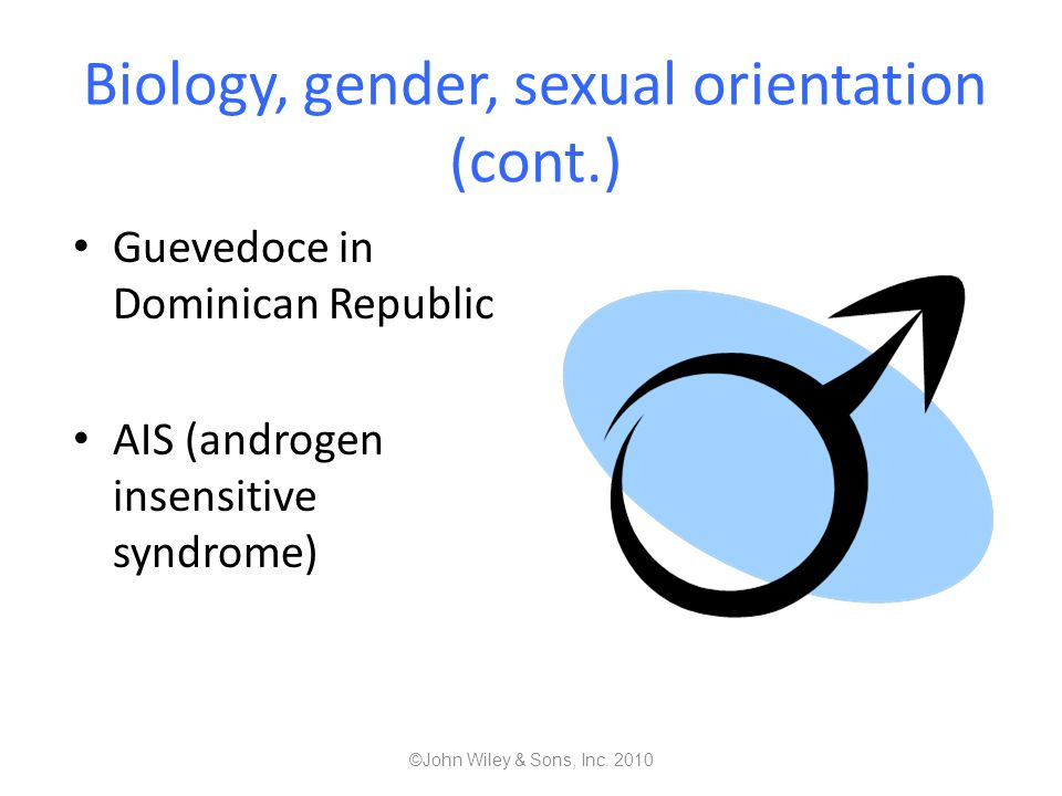 Biology, gender, sexual orientation (cont.)