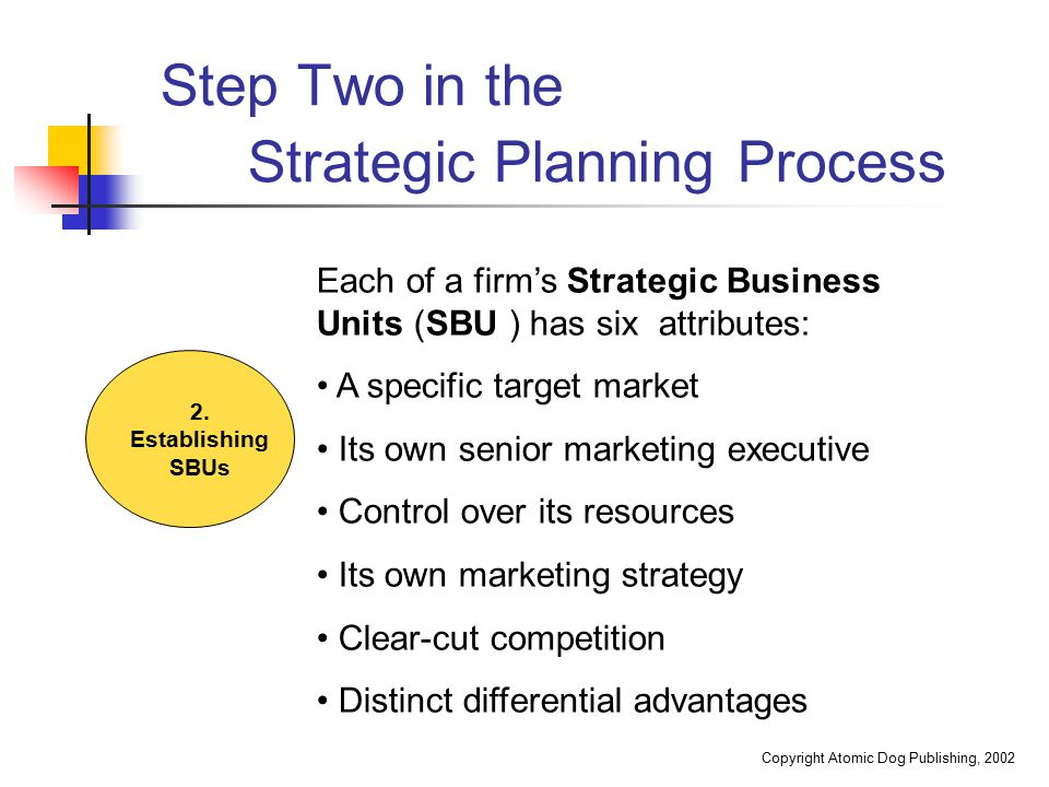 Step Two in the Strategic Planning Process