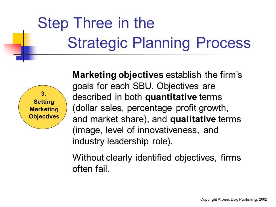 Step Three in the Strategic Planning Process
