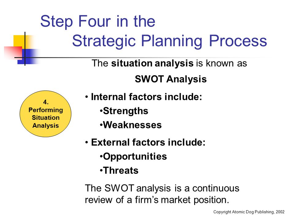 Step Four in the Strategic Planning Process
