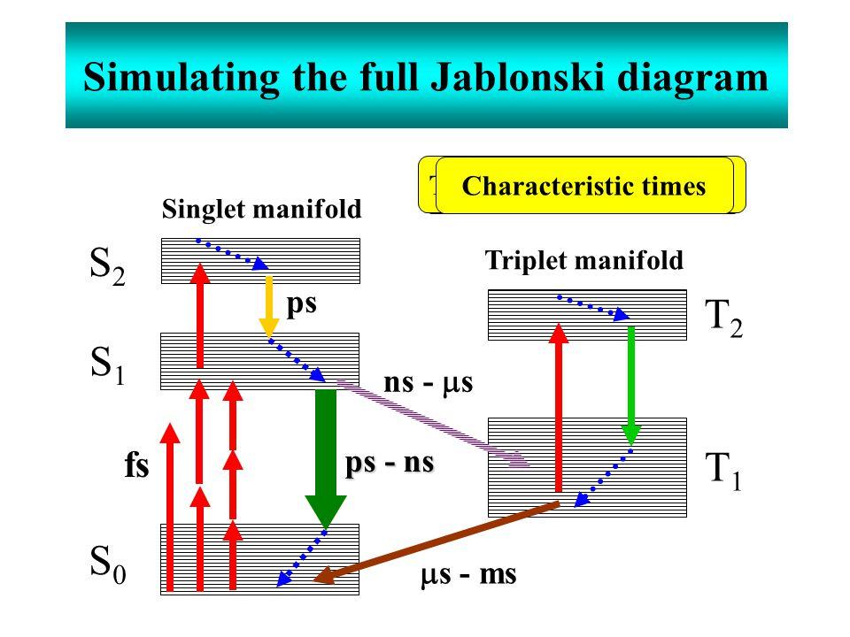 Similiar photon emission diagram keywords patrick norman and hans gren ppt video online download ccuart Choice Image