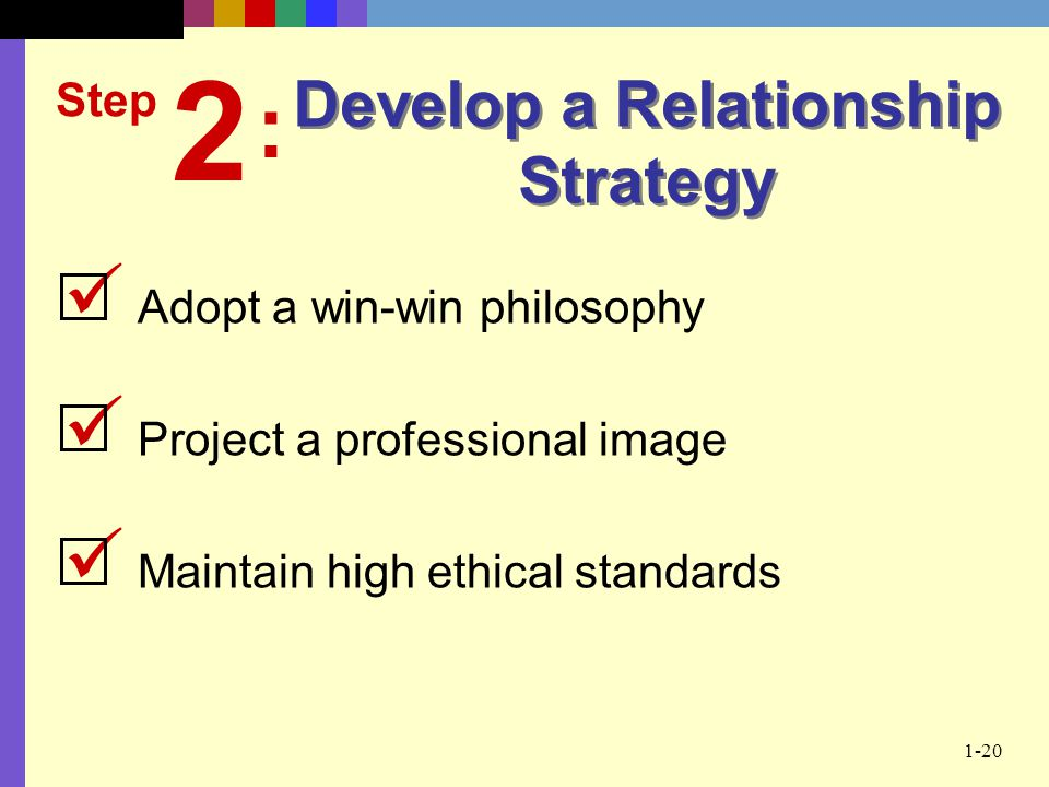 develop a personal selling philosophy Robin is responsible for developing a plan for the optimal use of advertising, personal selling, sales promotion, and public relations robin is developing a: (points : 5) promotional strategy set of promotion goals marketing mix communication mix 13.