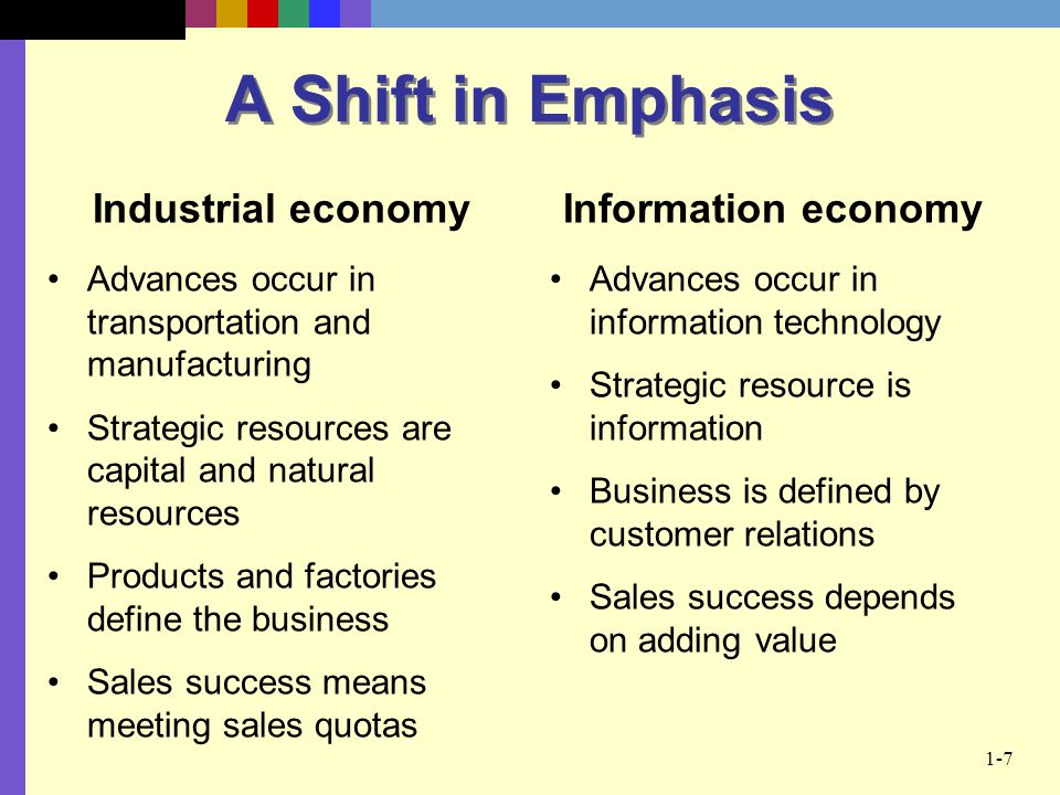shift to an industrial economy essay Britain's population changed rapidly in the first industrial revolution, in terms of size and location along with cities and towns.