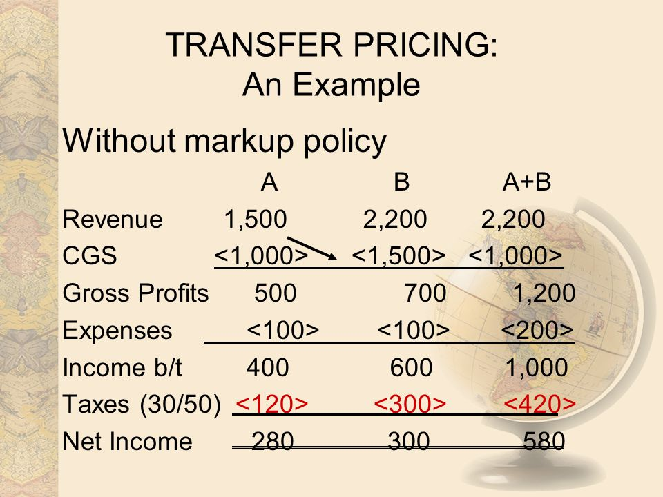 enchanting transfer pricing policy template component certificate