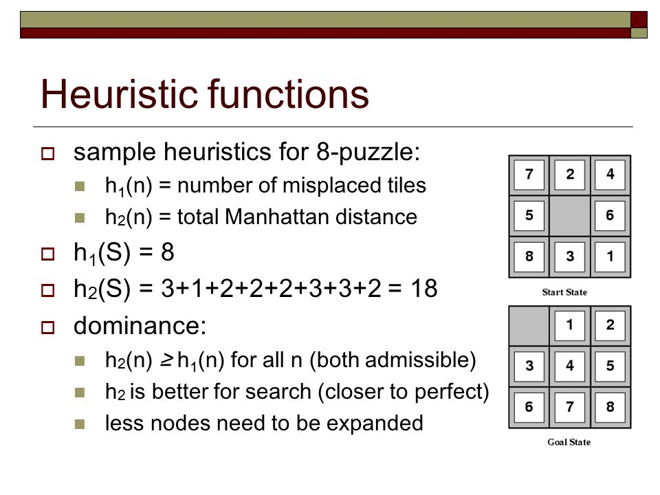 Heuristic functions sample heuristics for 8-puzzle: h1(S) = 8
