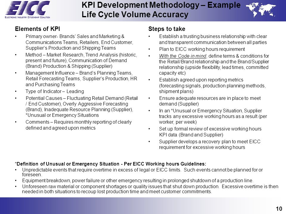 KPI Development Methodology – Example Life Cycle Volume Accuracy