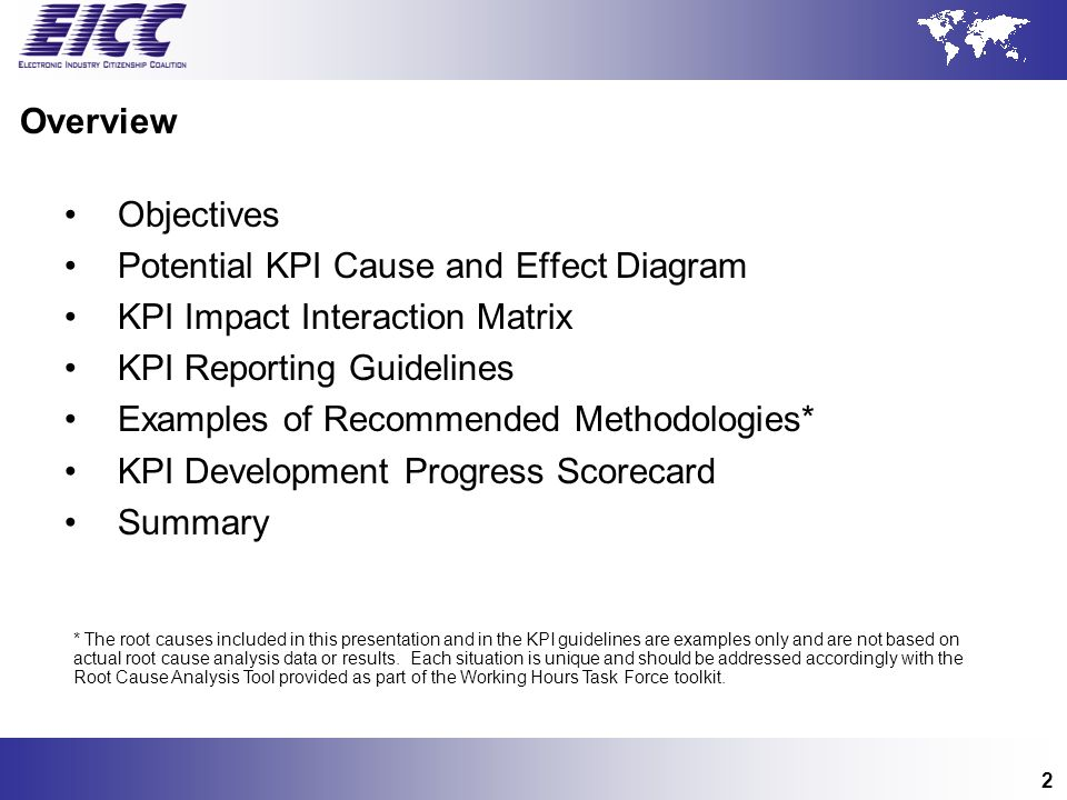 Potential KPI Cause and Effect Diagram KPI Impact Interaction Matrix