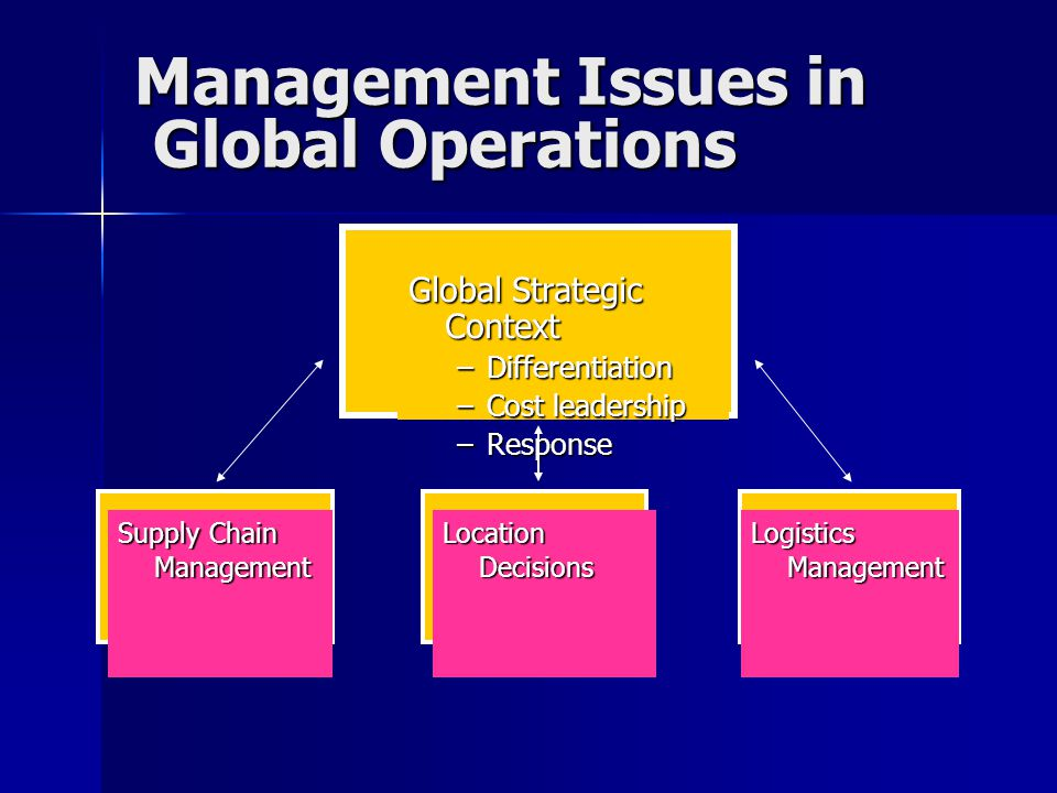 Global Issues In Strategic Management Wikipedia - mamalivin