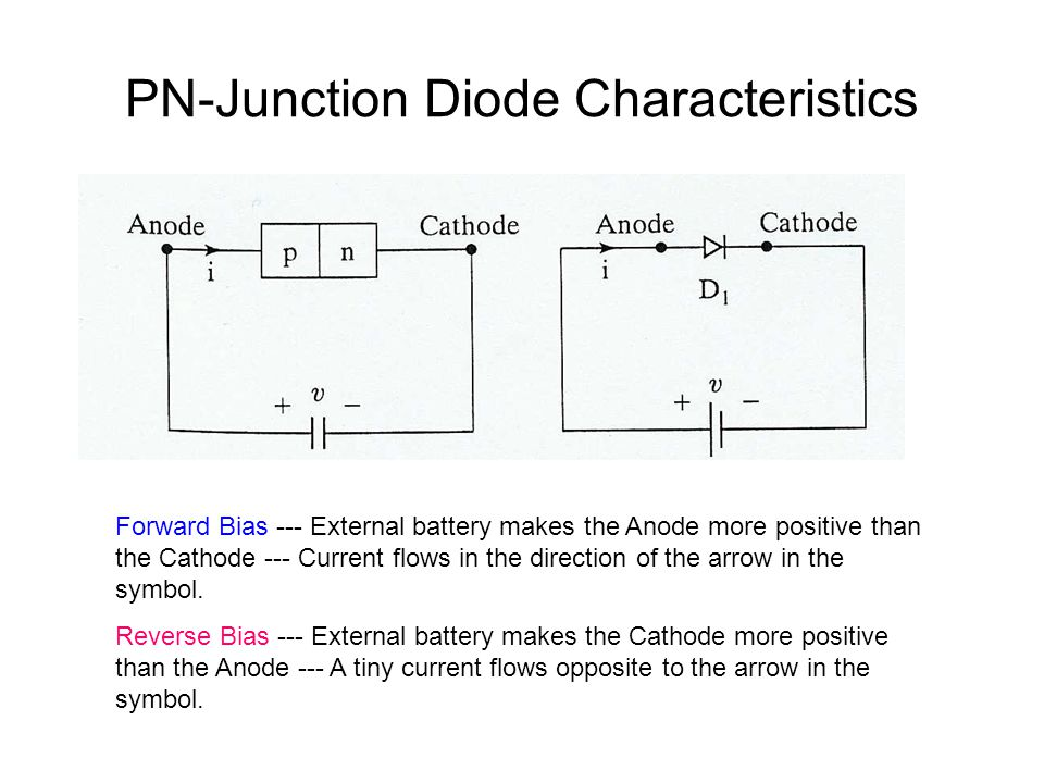 pnjunction diode characteristics ppt video online download