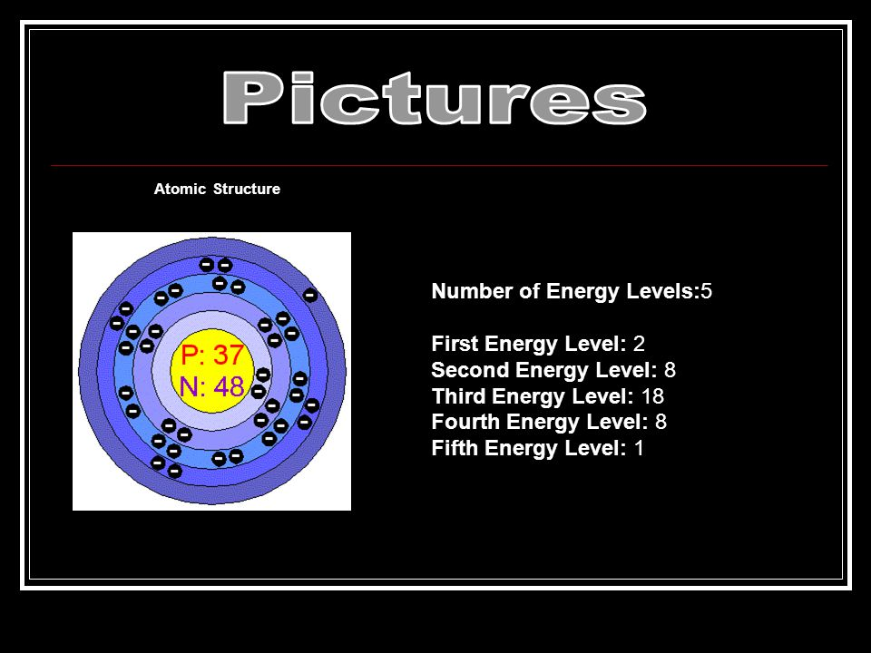 Pictures Number of Energy Levels:5