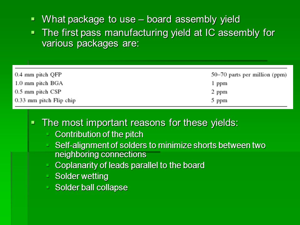 What package to use – board assembly yield