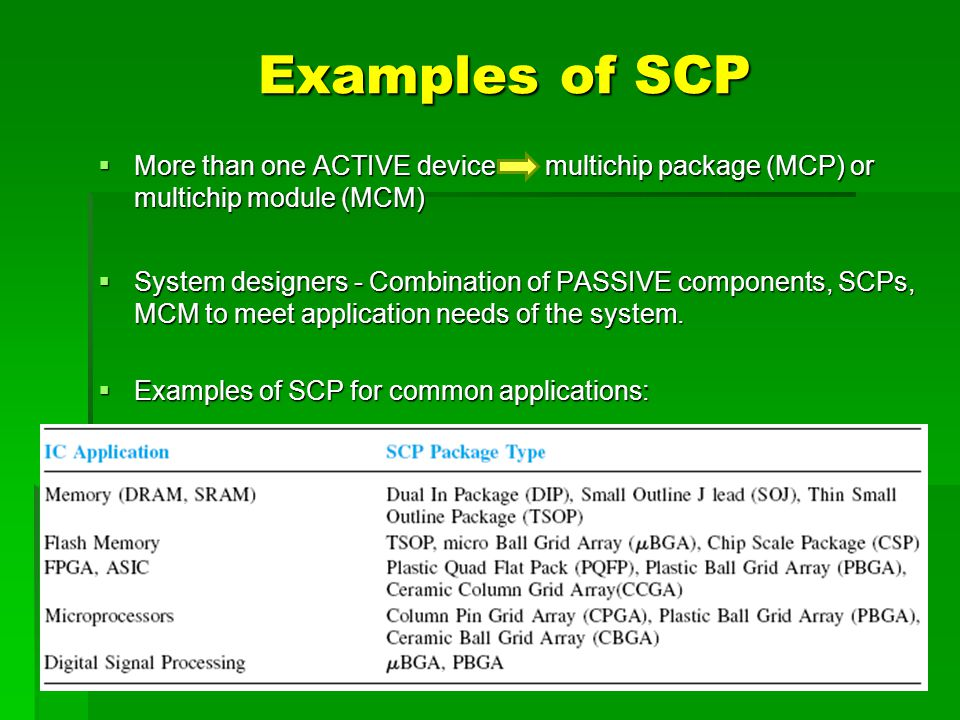 Examples of SCP More than one ACTIVE device multichip package (MCP) or multichip module (MCM)