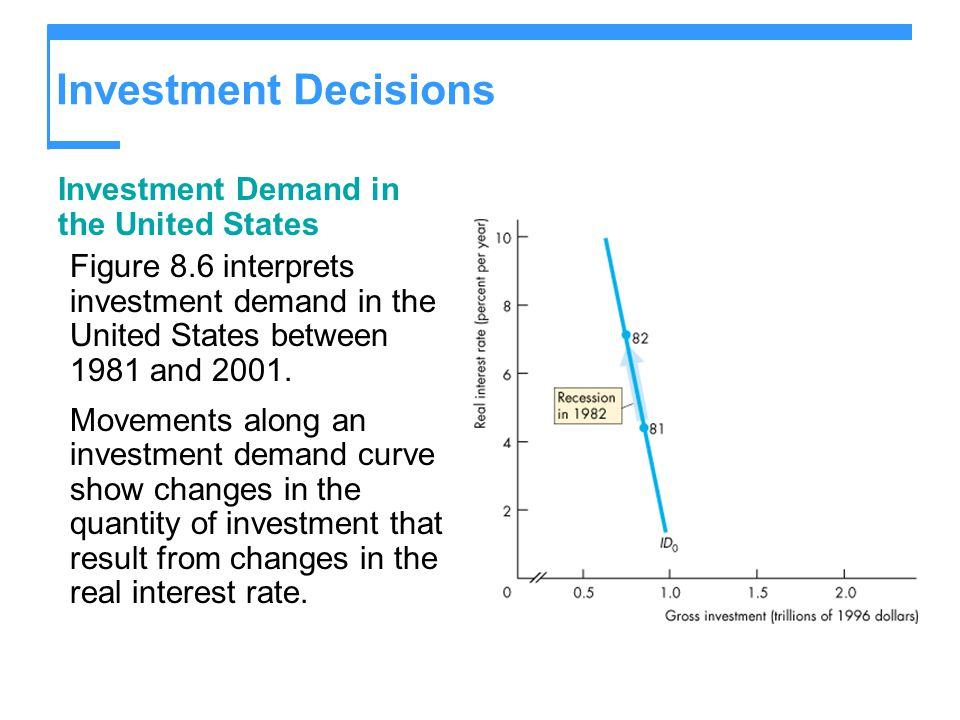 eight different states of demand Economics 103 fall 2012: short answer/graphing review questions for first midterm 8 thecrosselasticityofdemand the law of demand states that changes in a.