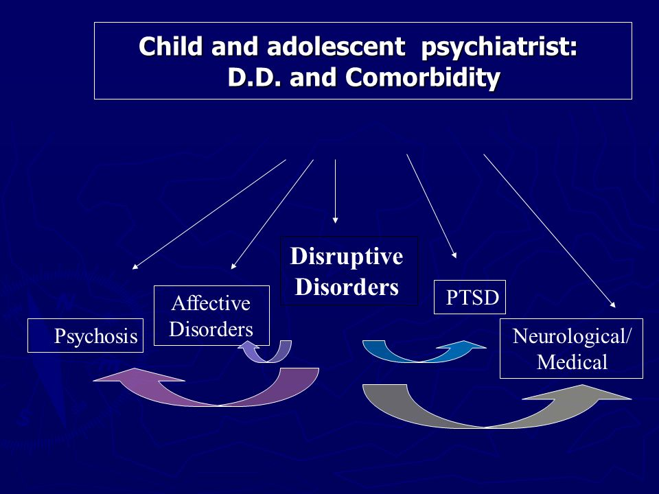 Child and adolescent psychiatrist: D.D. and Comorbidity