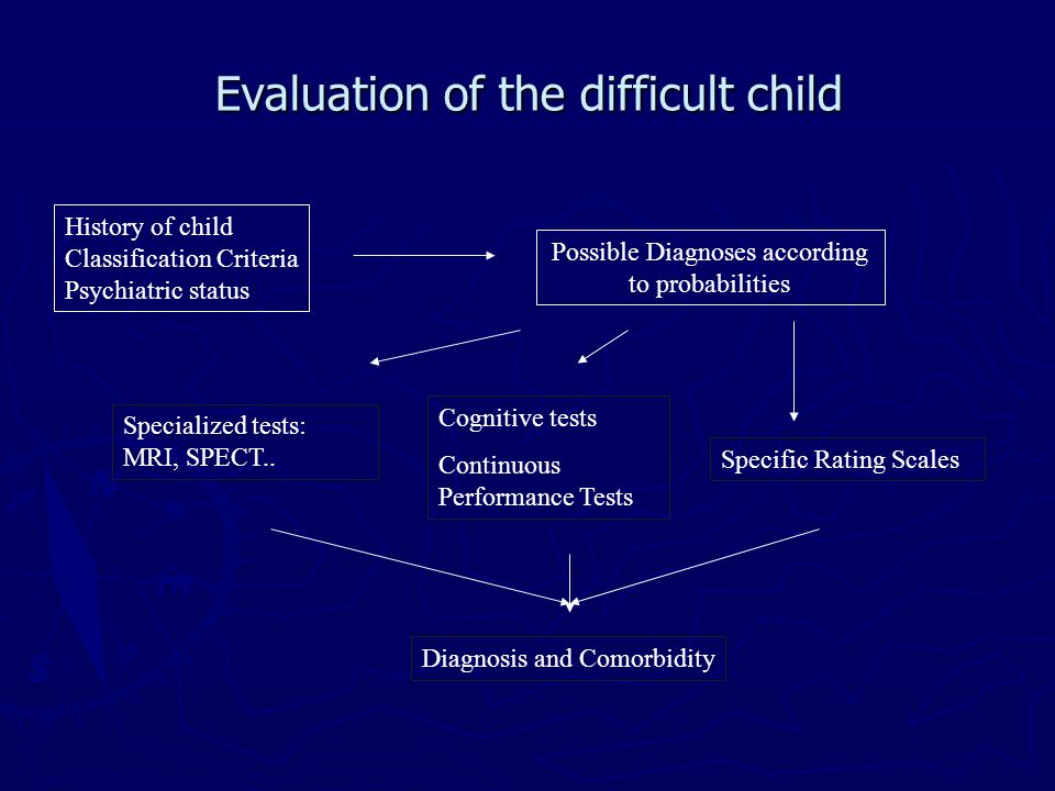 Evaluation of the difficult child