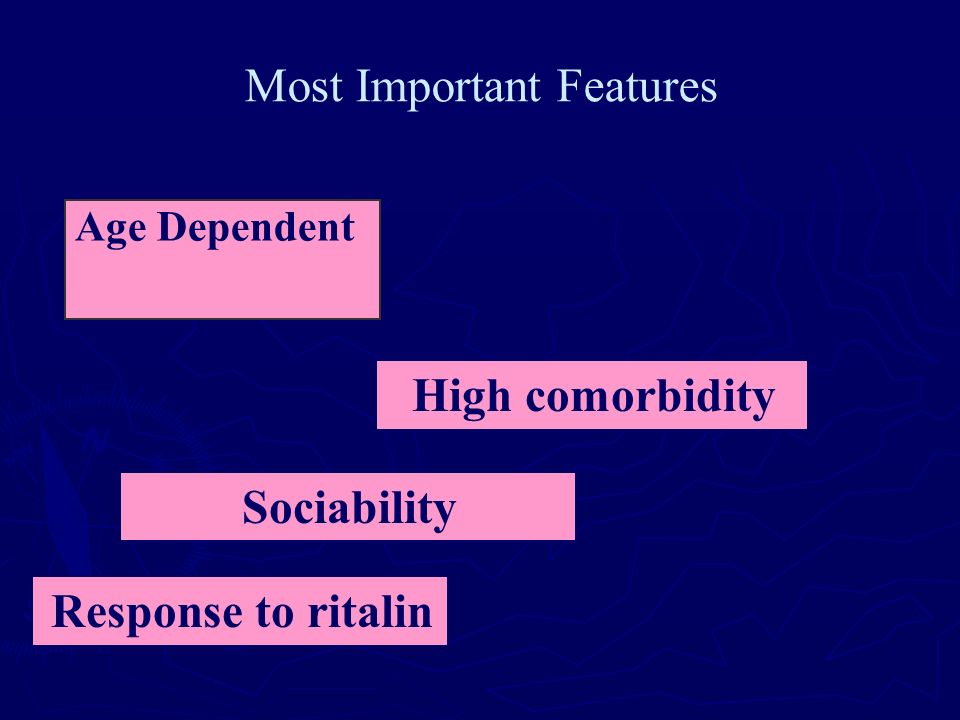 Most Important Features