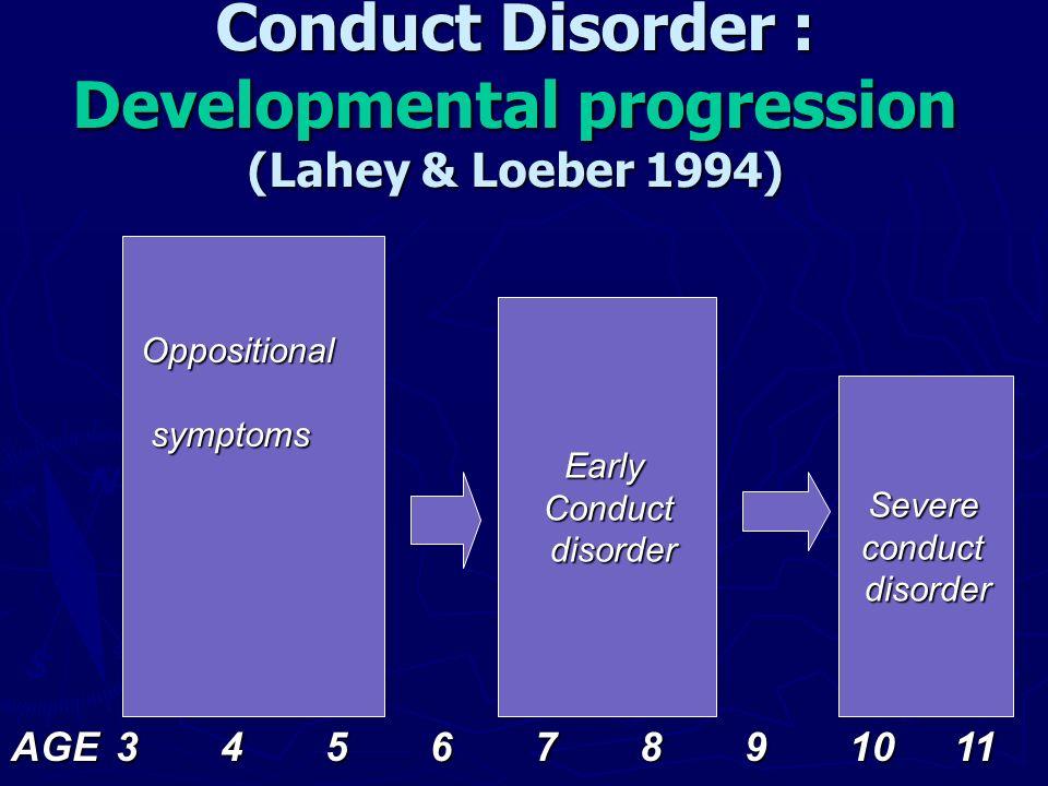 Conduct Disorder : Developmental progression (Lahey & Loeber 1994)