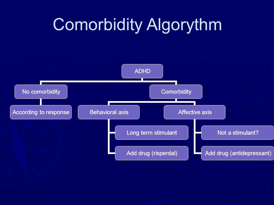 Comorbidity Algorythm