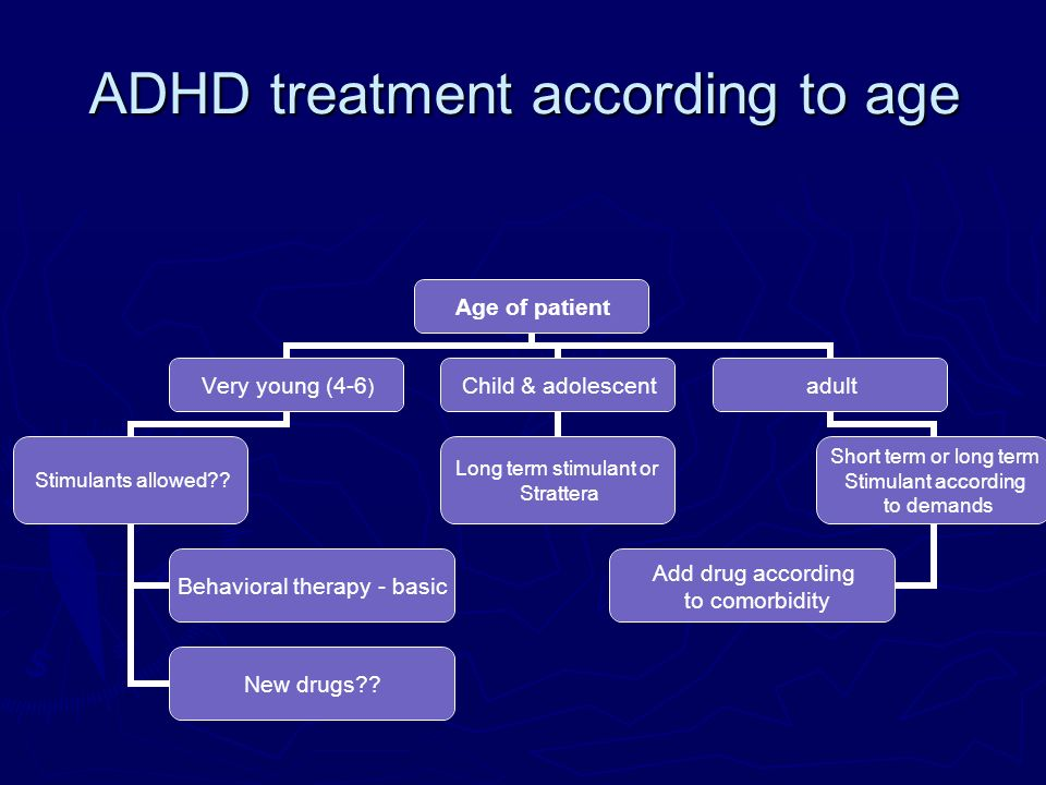 ADHD treatment according to age