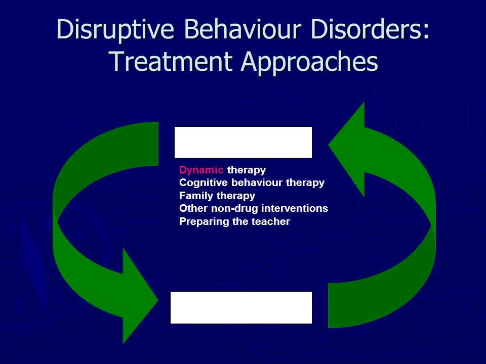 Disruptive Behaviour Disorders: Treatment Approaches