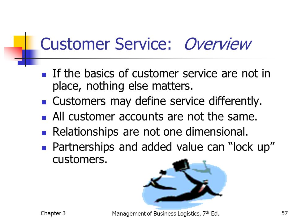 customer service management chapter 1 questions Basic marketing research, 4e (malhotra) chapter introduction to marketing  research problem-solving research is undertaken to help identify problems that  are.