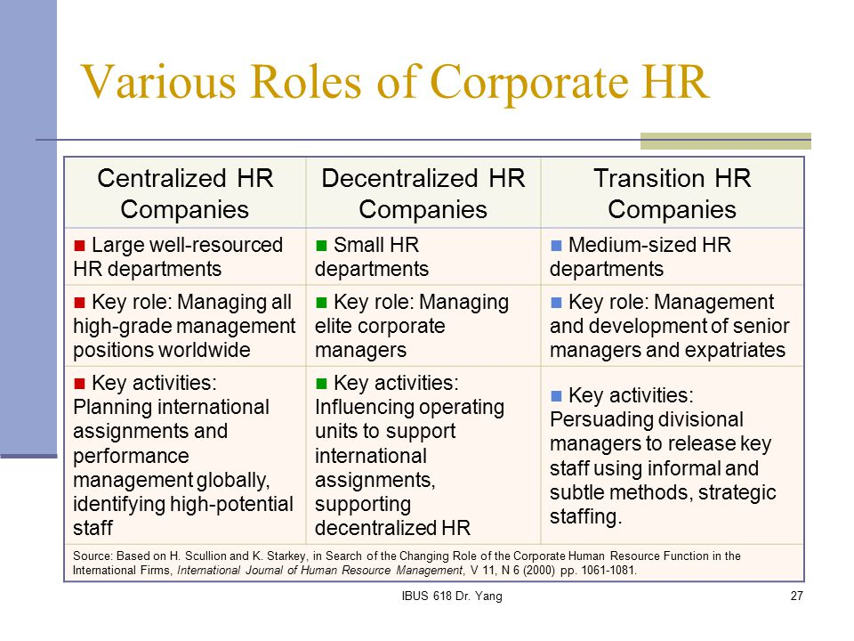 The Role of Human Resource Management in Organizations
