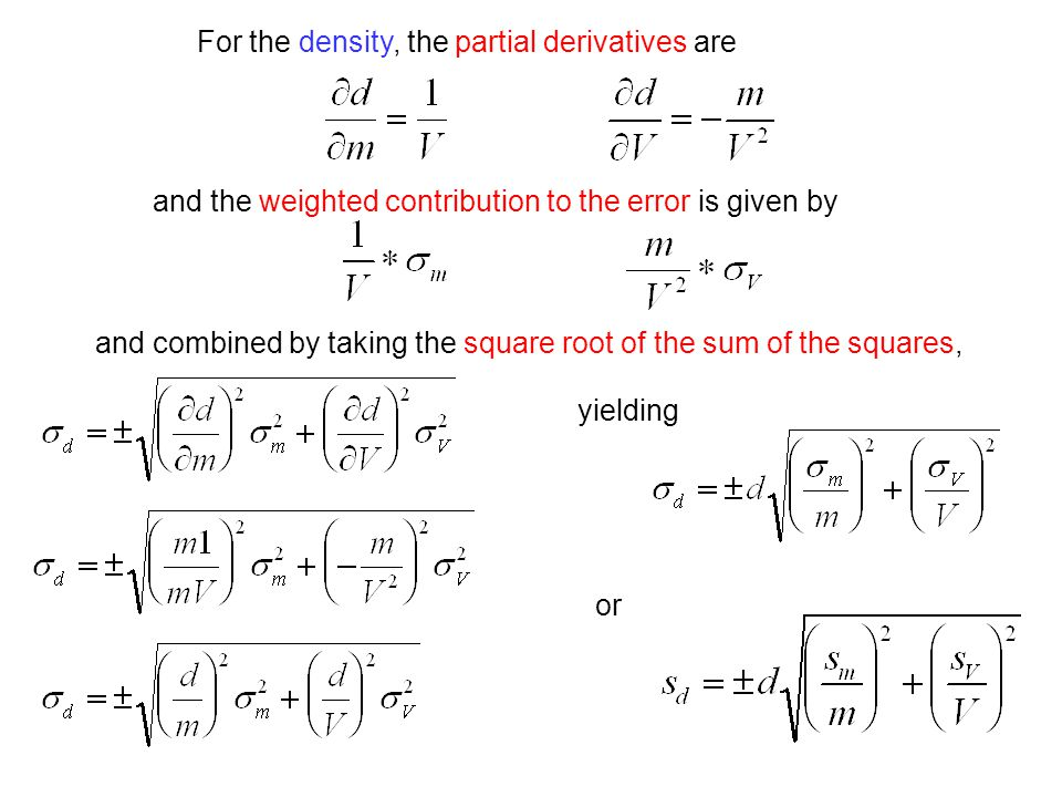 how to find the derivative of a square root