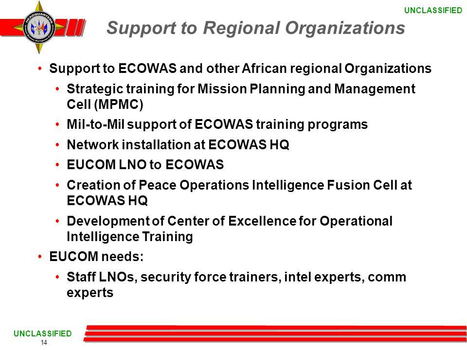 regional organizations in africa pdf