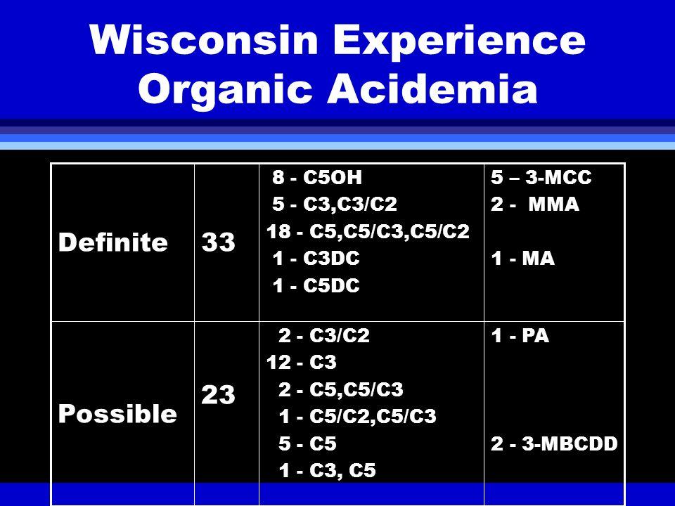 Wisconsin Experience Organic Acidemia