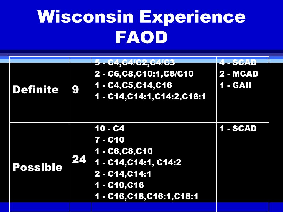 Wisconsin Experience FAOD