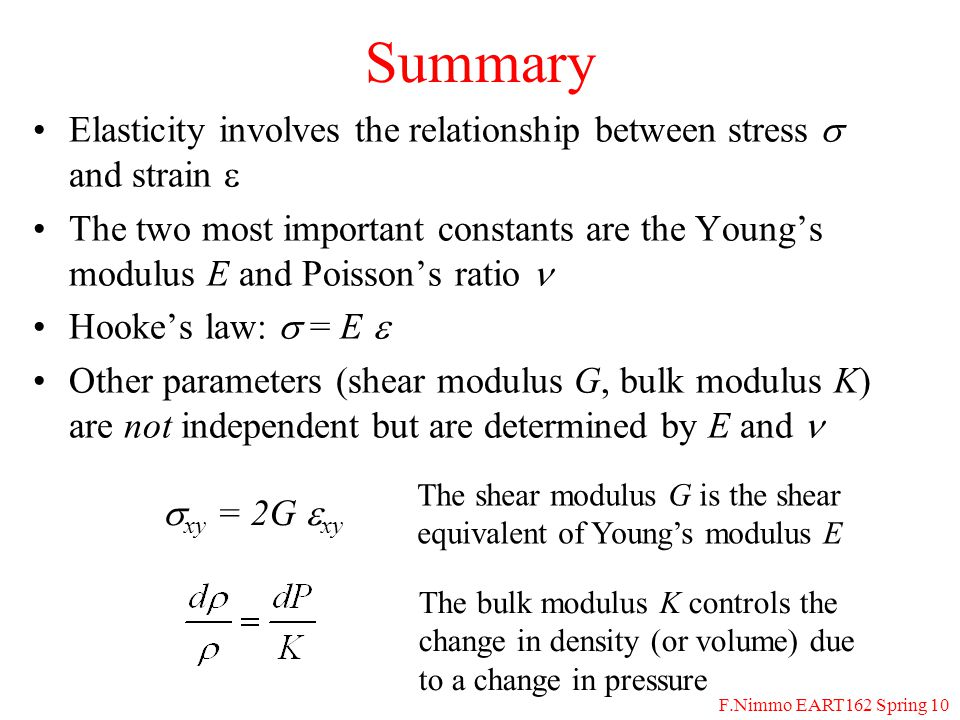 youngs modulus and shear relationship quotes