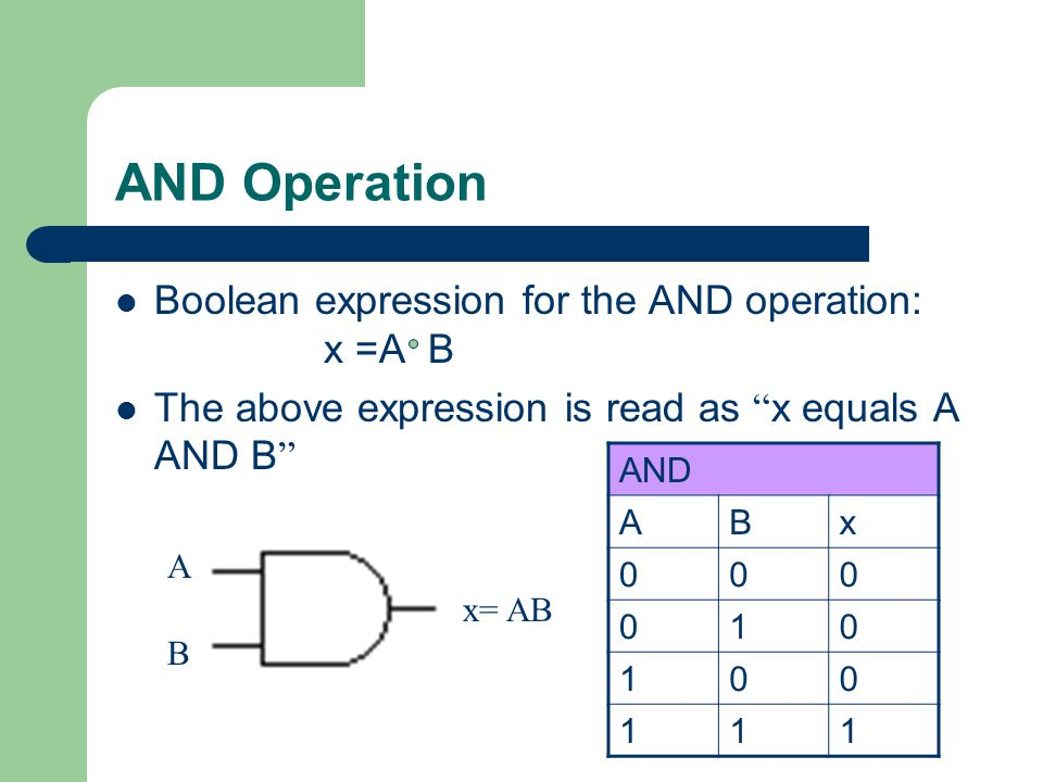 AND Operation Boolean expression for the AND operation: x =A B