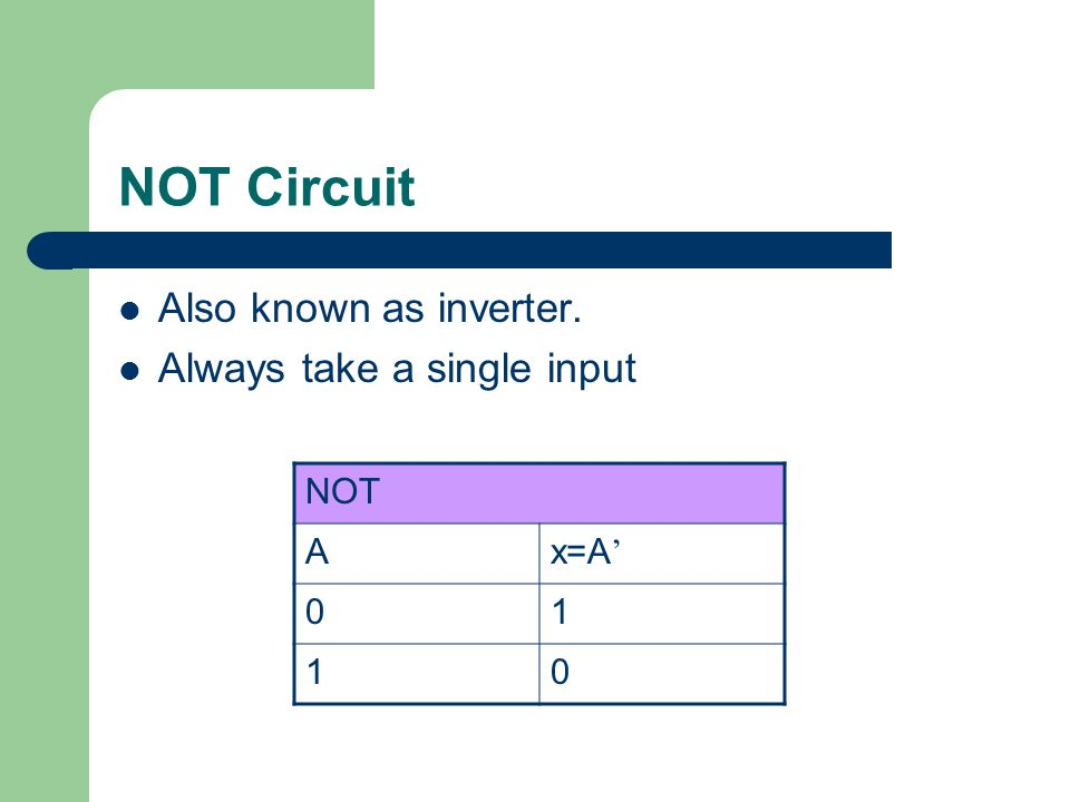 NOT Circuit Also known as inverter. Always take a single input NOT A