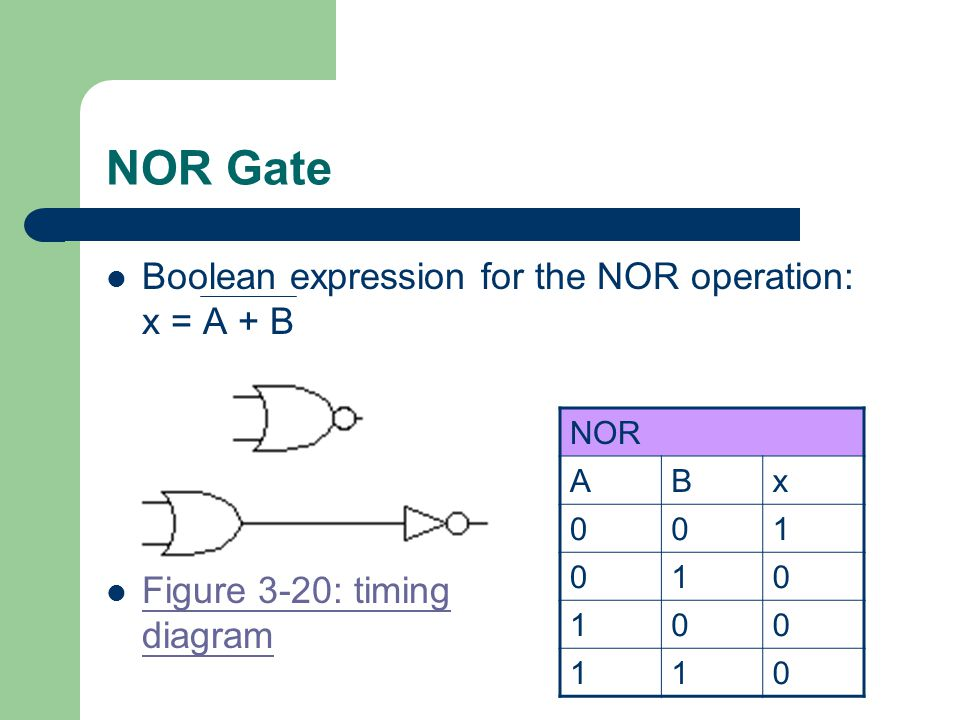 NOR Gate Boolean expression for the NOR operation: x = A + B