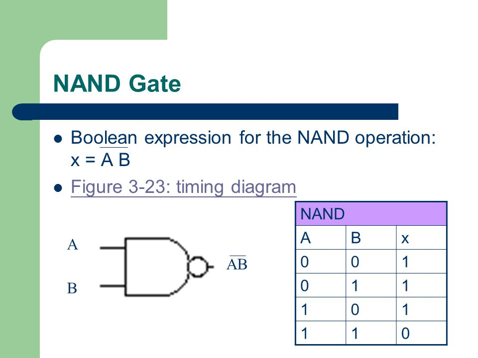 NAND Gate Boolean expression for the NAND operation: x = A B