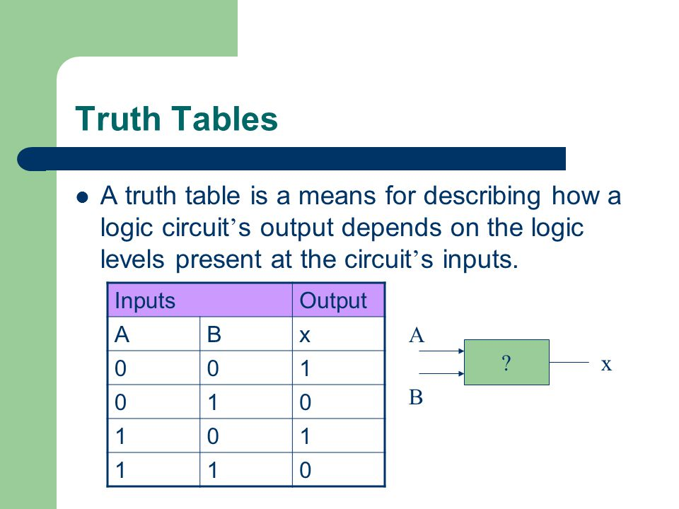 Truth Tables A truth table is a means for describing how a logic circuit's output depends on the logic levels present at the circuit's inputs.