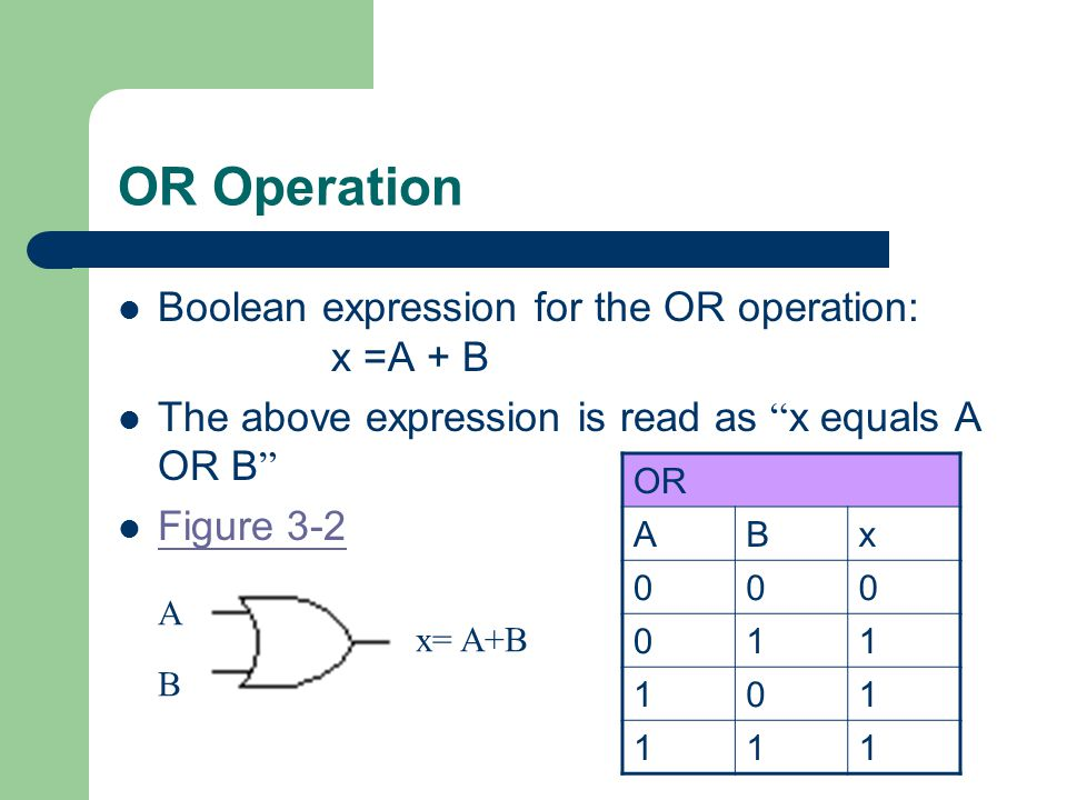 OR Operation Boolean expression for the OR operation: x =A + B