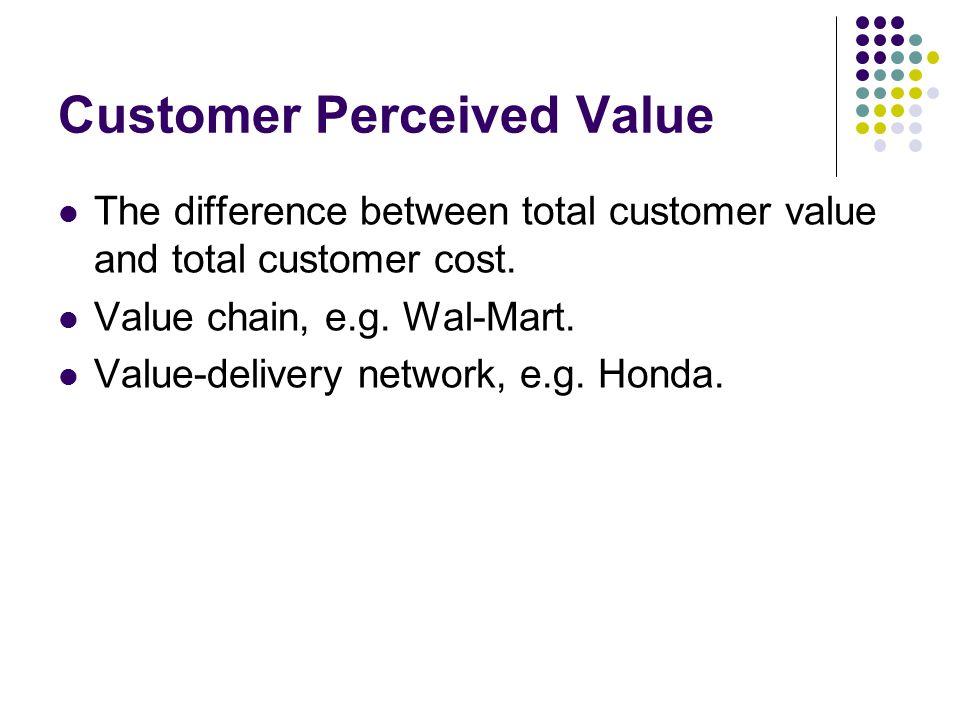 customer perceived value Customer-perceived value in residential developments 1 international real estate review 2013 vol 16 no 1: pp 1 – 27 customer-perceived value in.