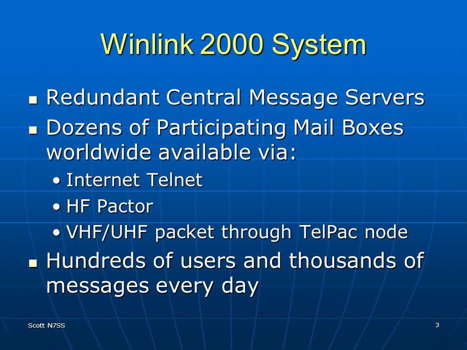 Winlink 2000 System Redundant Central Message Servers