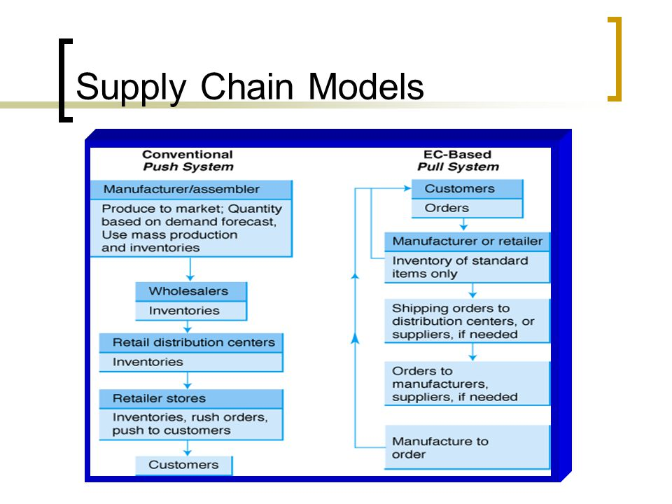 the issues in the supply chain model of meditech Is apple's supply chain model supply chain are more than temporary hiccups, they may show that the company has decision-making problems.