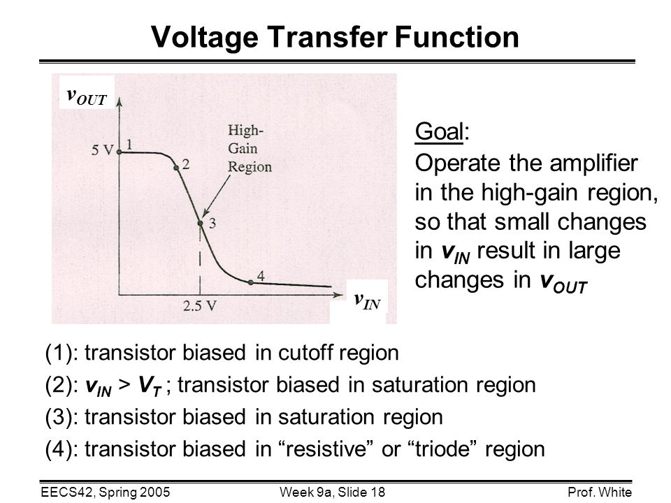 week 9a outline mosfet id vs  vgs characteristic