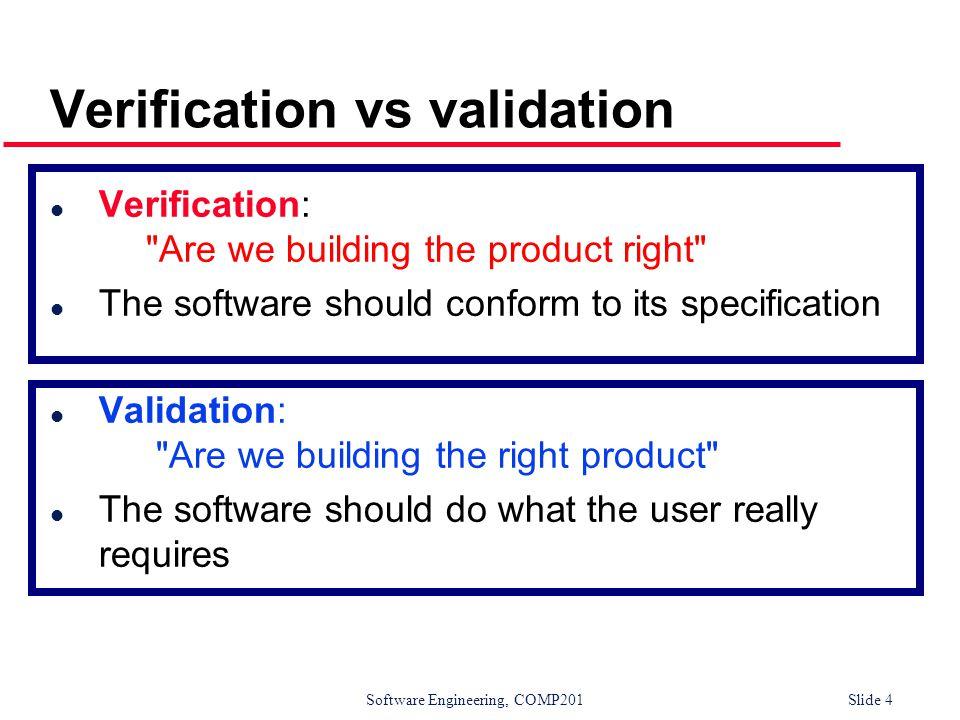 verification vs validation Verification and validation refresher: definitions for v&v validation techniques prototyping model analysis (eg model checking) inspection verification techniques.