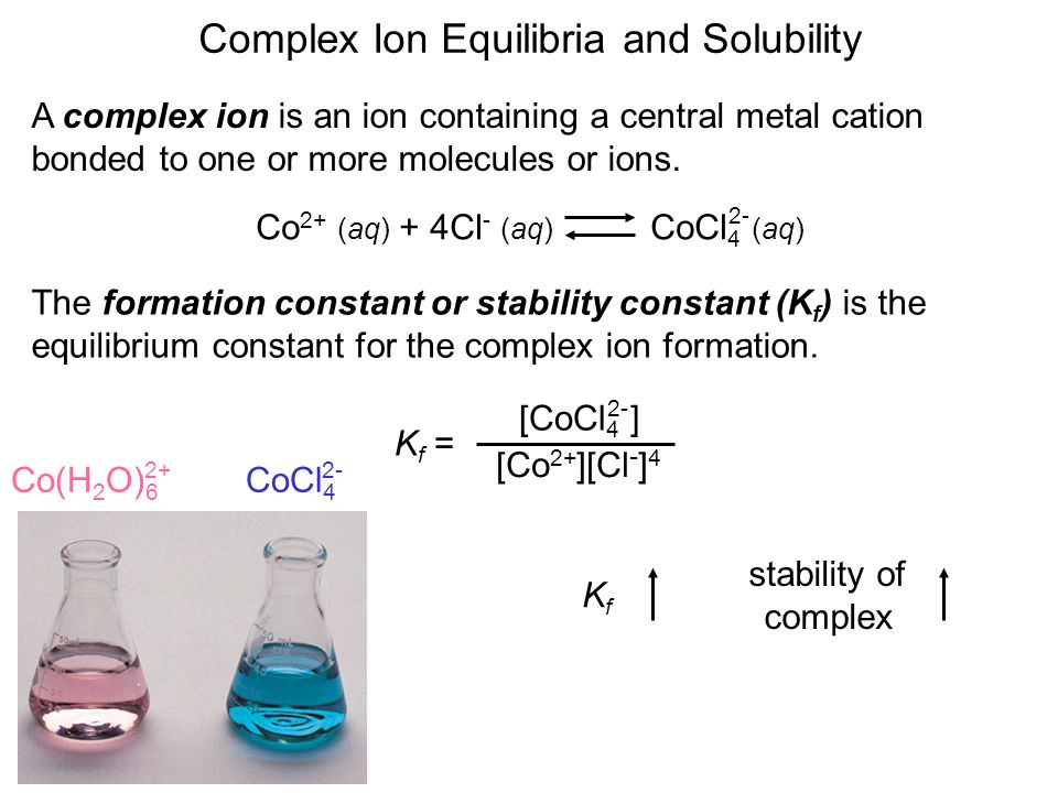 acid base equilibria and solubility equ Chapter 16 acid-base equilibria and solubility equilibria 165 (a) this is a weak aci solutions chapter 16 2009 56 pages 8 10 87.