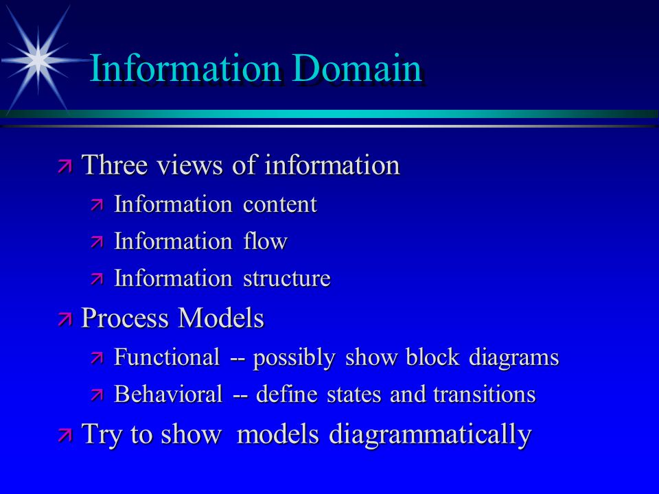 Information Domain Three views of information Process Models