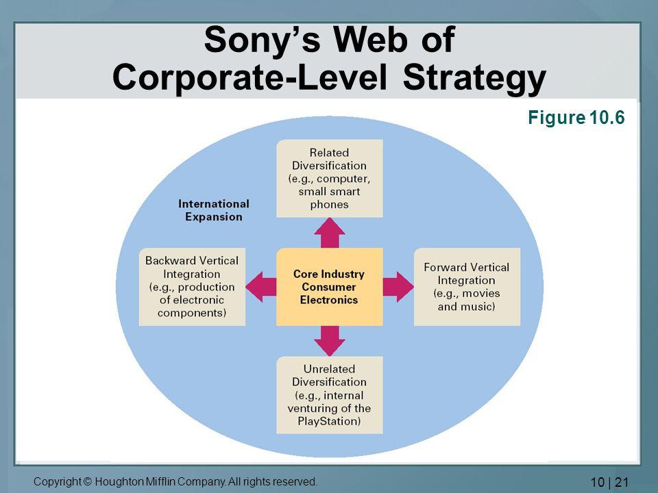microsoft corporate level strategies