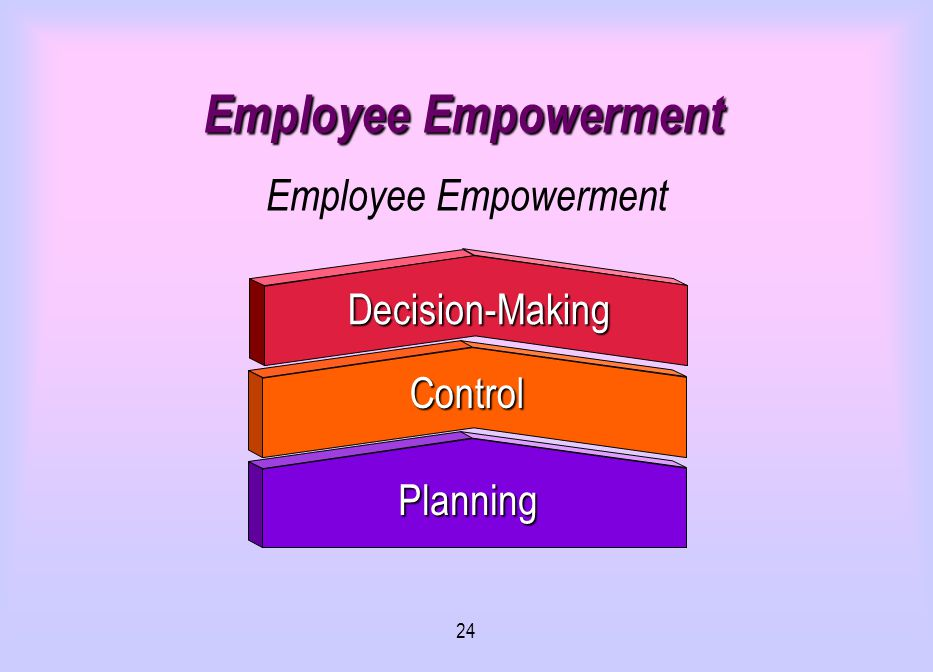 effectiveness of employee empowerment Employee empowerment programs have been widely adopted in the  (1988),  as employees become more empowered, their self-efficacy.