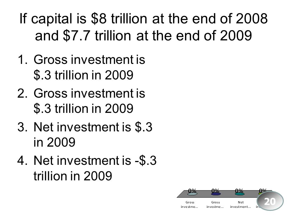 If capital is $8 trillion at the end of 2008 and $7