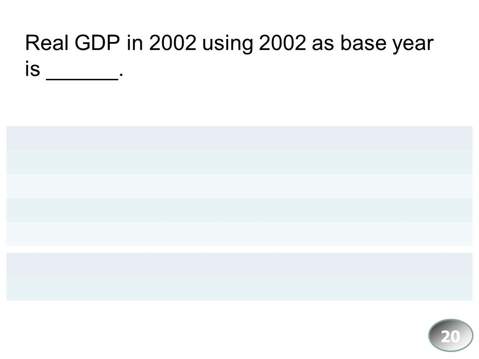 Real GDP in 2002 using 2002 as base year is ______.